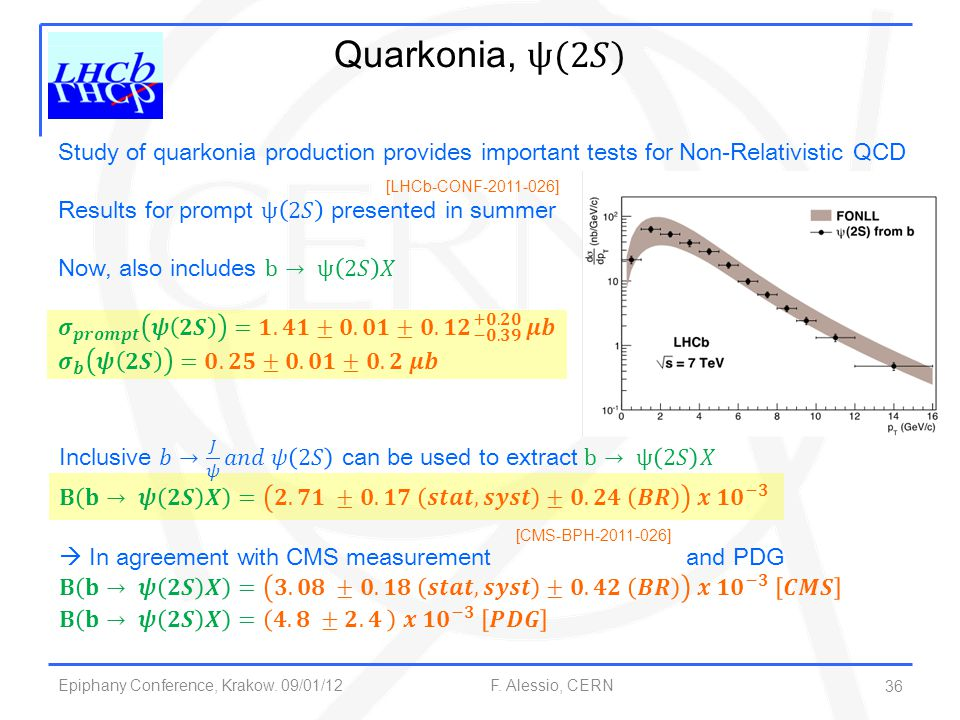 Quarkonia, ψ(2𝑆) Study of quarkonia production provides important tests for Non-Relativistic QCD. [LHCb-CONF-2011-026]